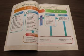 県が初めて作成した若年性認知症に特化したハンドブック