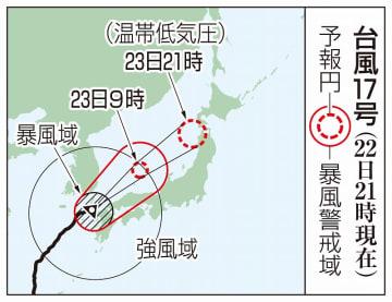 台風17号(22日21時現在)
