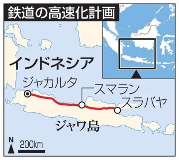 インドネシア・鉄道の高速化区間(ジャカルタ、スマラン、スラバヤ)、ジャワ島