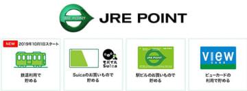10月1日以降、JREポイントがたまるサービスは4つに増える