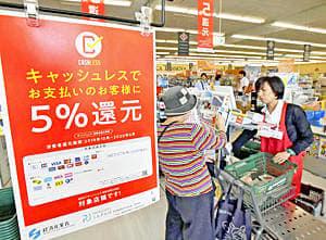 消費税が引き上げられた1日、県内のスーパーの店内にはキャッシュレス決済の還元などを知らせるチラシなどが目立った=1日、福島市・いちい福島西店