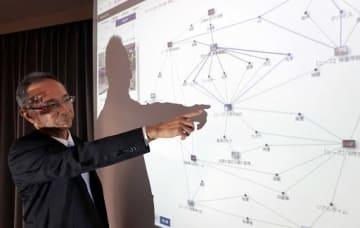 自社の情報を入力すると、自動で作成される相関図=2日、大阪市中央区の大阪商工会議所