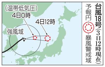 台風18号の予想進路(3日12時現在)