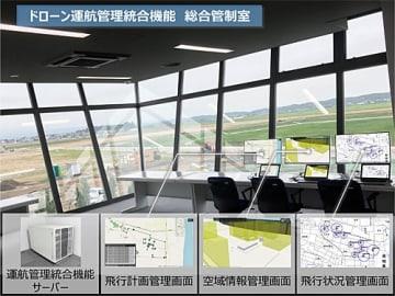 福島ロボットテストフィールドの総合管制室と運航管理統合機能サーバー