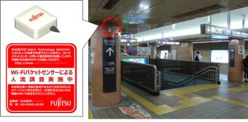 駅構内に設置されたパケットセンサー(画像:富士通の発表資料より)