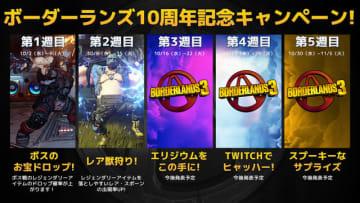 『ボーダーランズ3』シリーズ10周年記念イベント第2週目「レア獣狩り」レア・スポーン篇が10月9日より開始