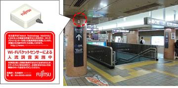 Wi-Fiパケットセンサーと栄駅ホームの設置予定場所