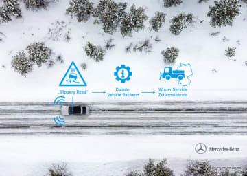メルセデスベンツの「Car-to-X」の冬季実証実験のイメージ