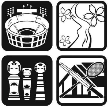 右上から時計回りに、荒川桜づつみ河川公園、福島トヨタクラウンアリーナ(福島市国体記念体育館)、原郷のこけし群西田記念館、県営あづま球場