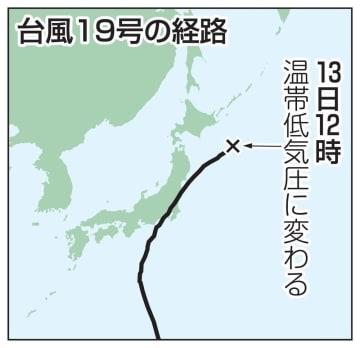 台風19号の経路(温帯低気圧)