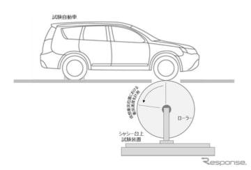 ペダル踏み間違い時加速抑制装置の試験イメージ