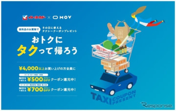 買い物の際の移動の不便をタクシー配車サービスで解消