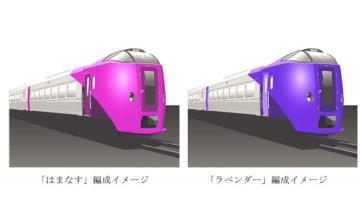 各編成イメージ 画像:JR北海道