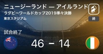 【ラグビーワールドカップ準々決勝】ニュージーランドがアイルランドに大きく点差をつけて勝利
